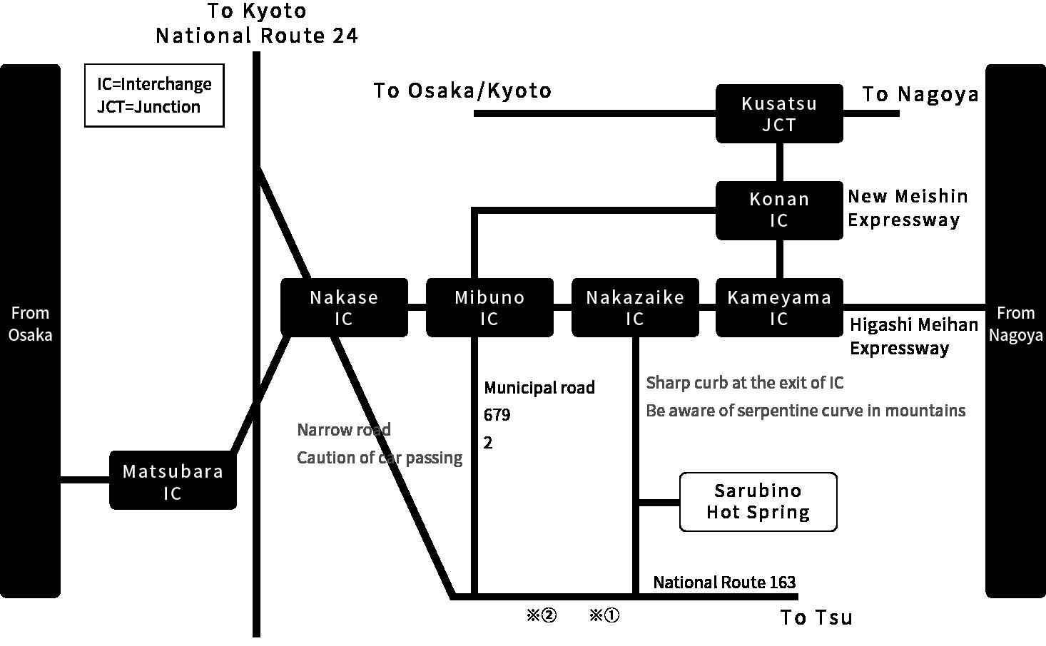 東京・名古屋 方面 → 伊賀